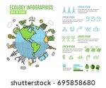 ecology infographics banner... | Shutterstock . vector #695858680