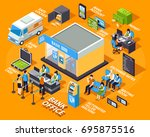 bank office isometric set with... | Shutterstock .eps vector #695875516