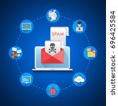 cyber crime   spam concept with ... | Shutterstock .eps vector #696425584