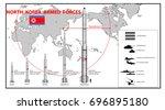 infographics of north korea... | Shutterstock .eps vector #696895180