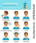 dehydration symptoms...   Shutterstock . vector #698386468