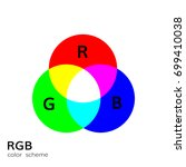 rgb color mode wheel mixing... | Shutterstock .eps vector #699410038