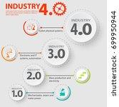 industry 4.0 infographic... | Shutterstock .eps vector #699950944