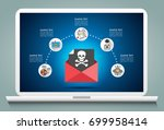 cyber crime   spam concept with ... | Shutterstock .eps vector #699958414