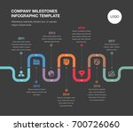 vector infographic company... | Shutterstock .eps vector #700726060