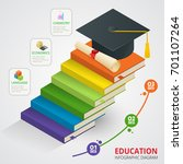 books step education timeline.... | Shutterstock .eps vector #701107264