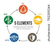 5 elements of cycle nature... | Shutterstock .eps vector #702205264