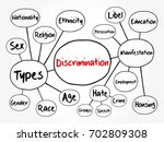 discrimination mind map... | Shutterstock .eps vector #702809308