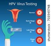 cervical cancer screening...   Shutterstock .eps vector #703545748