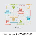skill. concept with icons and... | Shutterstock . vector #704250100