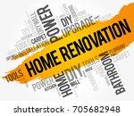 home renovation word cloud