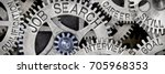 Small photo of Macro photo of tooth wheel mechanism with JOB SEARCH, GOAL, SKILL, CAREER, INTERVIEW and QUALIFICATION concept words