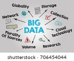 big data concept. chart with... | Shutterstock . vector #706454044