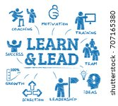 learn and lead. doodle vector... | Shutterstock .eps vector #707165380