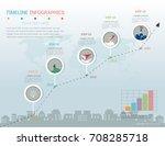 milestone timeline infographic... | Shutterstock .eps vector #708285718