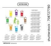 vector trash categories recycle ... | Shutterstock .eps vector #708727780