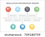 regulations timeline design   Shutterstock .eps vector #709180759