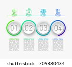 4 components make up something. ... | Shutterstock .eps vector #709880434