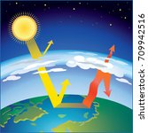 scheme of greenhouse effect  ... | Shutterstock .eps vector #709942516