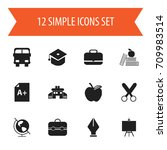 set of 12 editable education...