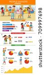 technology infographic concept... | Shutterstock .eps vector #709997698