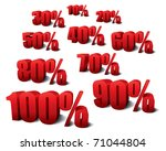 Collection Of Discount Numbers...