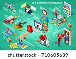 ecommerce icons isometric... | Shutterstock . vector #710605639