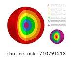 spherical diagram consisting of ...   Shutterstock .eps vector #710791513