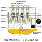 vehicle lubrication system... | Shutterstock .eps vector #711256543