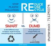 stop plastic pollution reduce...   Shutterstock .eps vector #711290374