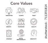 core values   mission ... | Shutterstock .eps vector #711351814