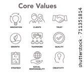 Core Values   Mission ...