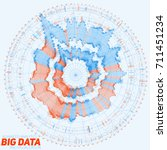 big data circular visualization.... | Shutterstock .eps vector #711451234