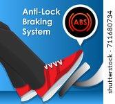 Abs Anti Lock Braking System...