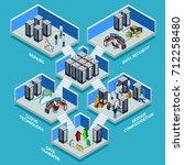 datacenter isometric concept... | Shutterstock . vector #712258480