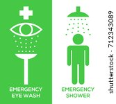 Emergency Eye Wash And...