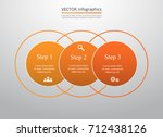step by step infographic.... | Shutterstock .eps vector #712438126