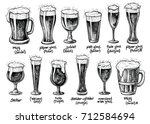 Beer Glass And Mugs Types....