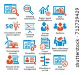 business management icons. pack ... | Shutterstock .eps vector #712729429