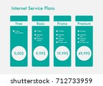 price list of hosting plans web ...