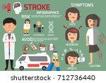 brain stroke disease... | Shutterstock .eps vector #712736440