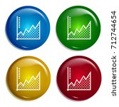 graph multi color gradient...