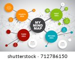 vector abstract mind map... | Shutterstock .eps vector #712786150
