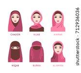 woman wearing hijab styles....   Shutterstock .eps vector #712936036