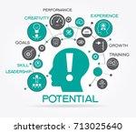 potential design concept.... | Shutterstock .eps vector #713025640