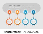 vector infographic template for ... | Shutterstock .eps vector #713060926
