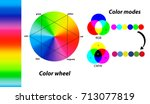 digital color modes. difference ... | Shutterstock .eps vector #713077819