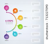 six steps infographics   can... | Shutterstock .eps vector #713227090