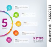 five steps infographics   can... | Shutterstock .eps vector #713227183