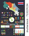 costa rica map and infographics ... | Shutterstock .eps vector #713229154
